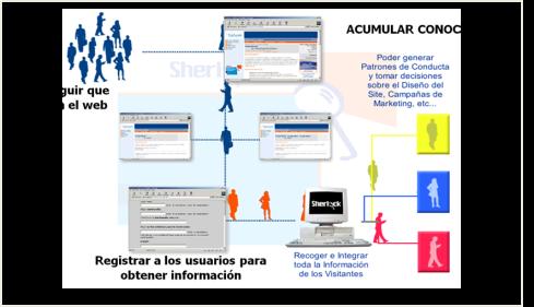 Explicación ejemplo de la necesidad de analizar y cruzar lo que ocurre en Internet