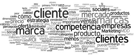 Nube de tags Blogosfera de marketing Julio 2012