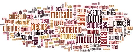 Nube de tags Blogosfera de marketing Febrero 2012