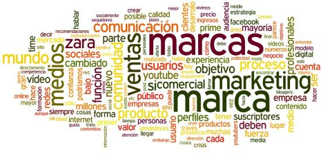 Nube de tags Blogosfera de marketing Abril 2012